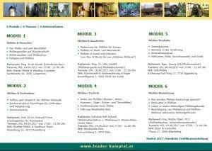 Mühlenakademie Folder 2